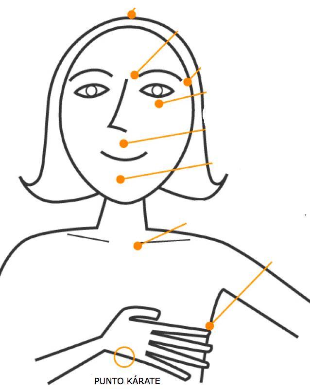 eft-sfogare-rabbia-fa bene-alla-salute-ma-come-Ipnosi-tecniche-psicocorporee-bologna-5